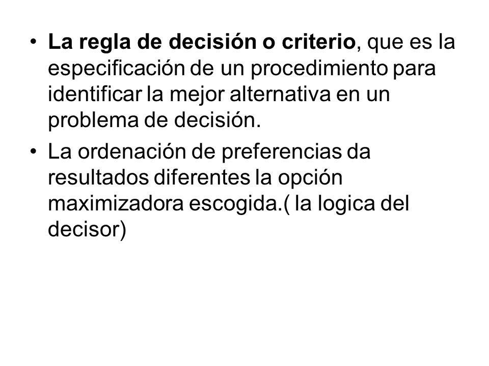 La regla de decisión o criterio, que es la especificación de un procedimiento para identificar la mejor alternativa en un problema de decisión.