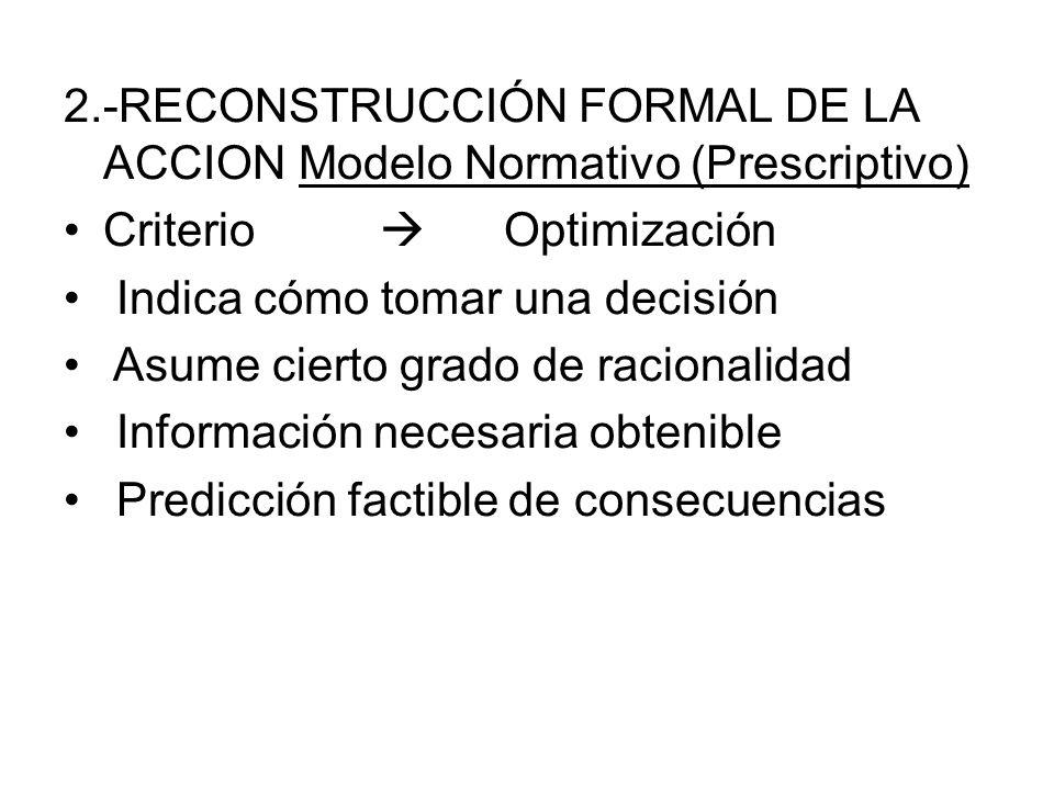 2.-RECONSTRUCCIÓN FORMAL DE LA ACCION Modelo Normativo (Prescriptivo)