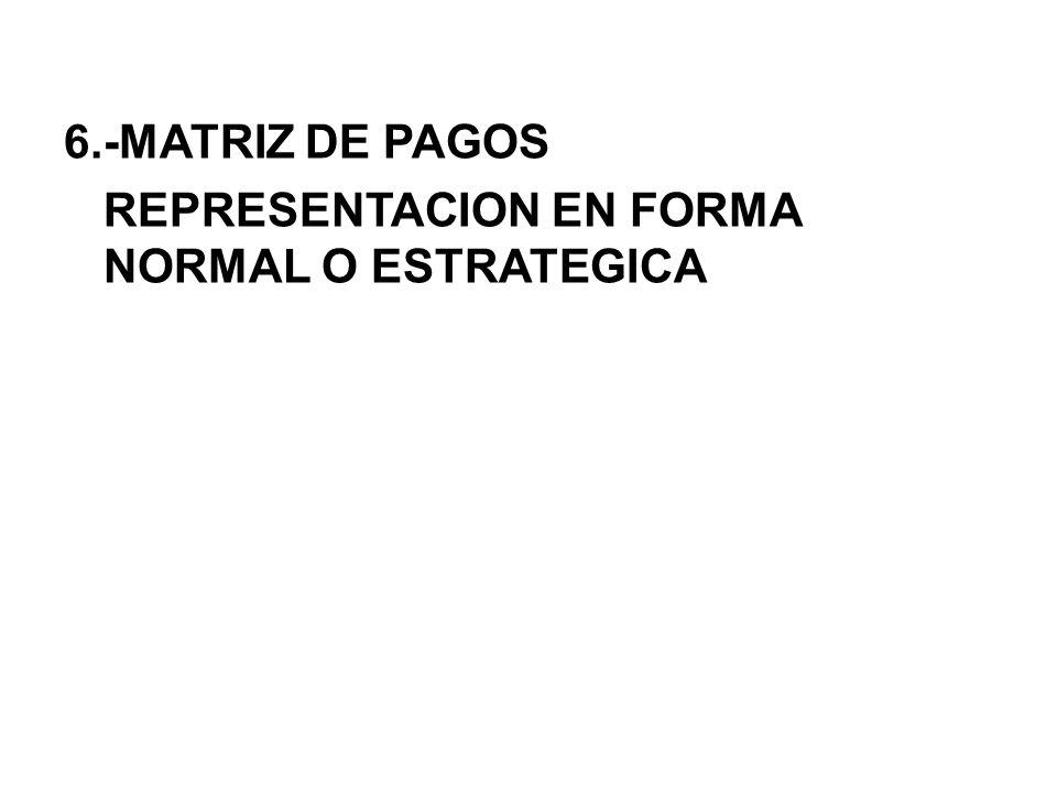 6.-MATRIZ DE PAGOS REPRESENTACION EN FORMA NORMAL O ESTRATEGICA