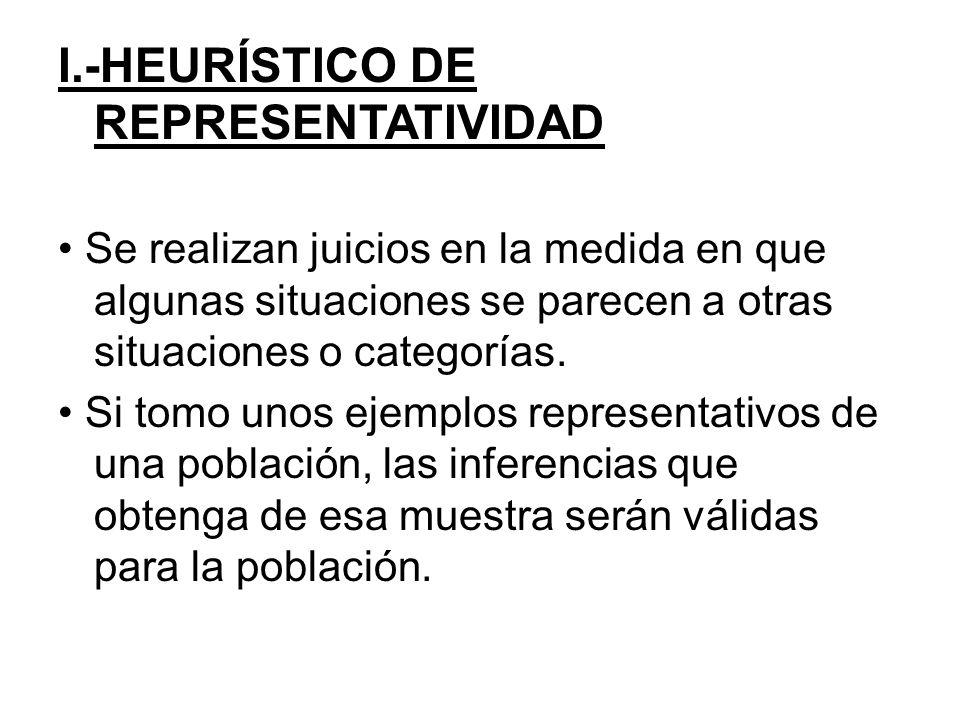I.-HEURÍSTICO DE REPRESENTATIVIDAD