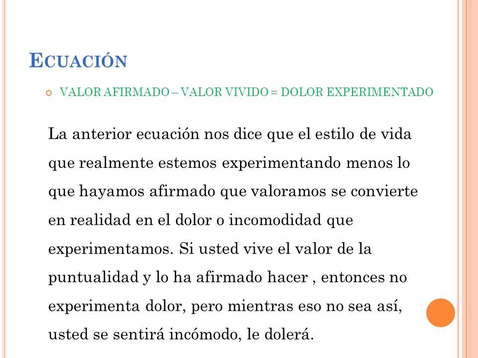 VALOR AFIRMADO – VALOR VIVIDO = DOLOR EXPERIMENTADO