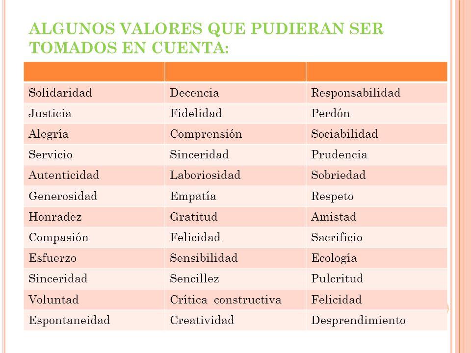 ALGUNOS VALORES QUE PUDIERAN SER TOMADOS EN CUENTA: