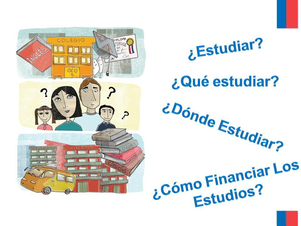 ¿Cómo Financiar Los Estudios