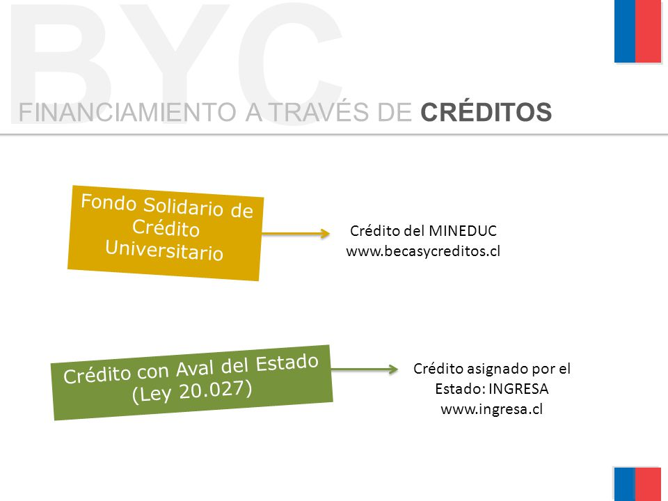 BYC FINANCIAMIENTO A TRAVÉS DE CRÉDITOS