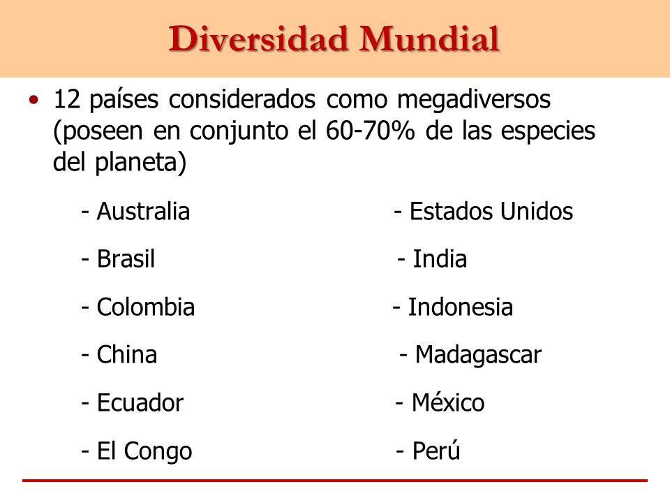 Diversidad Mundial 12 países considerados como megadiversos (poseen en conjunto el 60-70% de las especies del planeta)