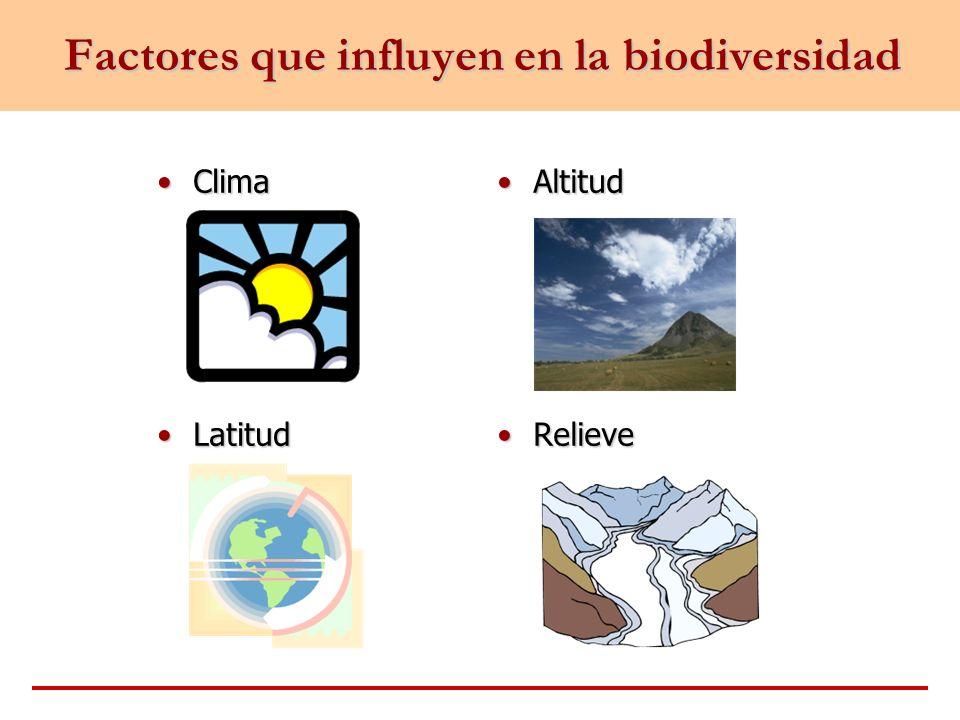 Factores que influyen en la biodiversidad