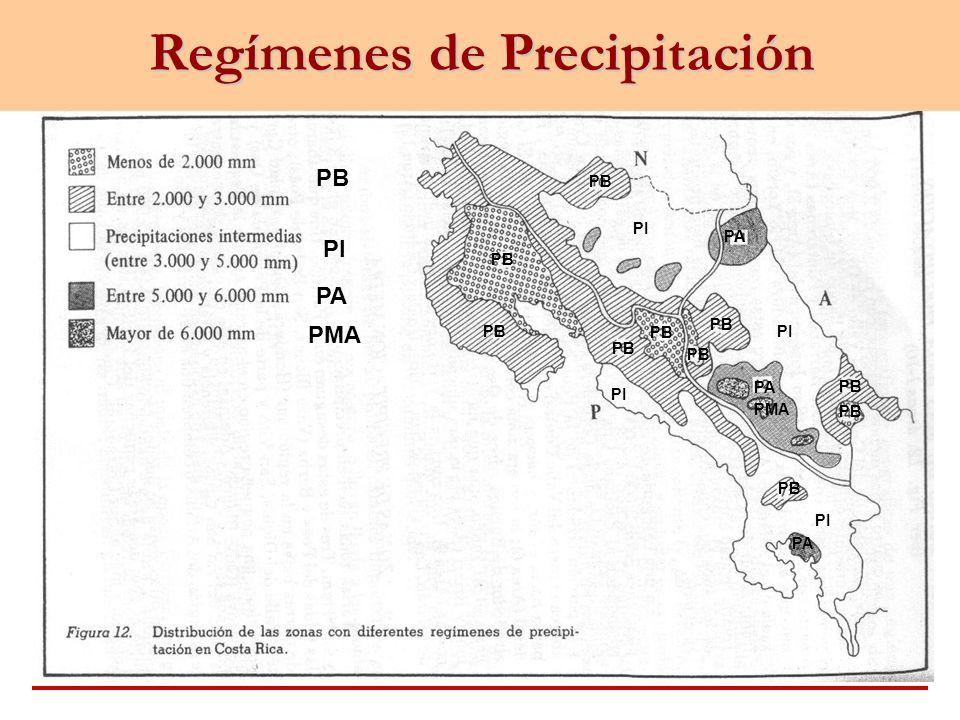Regímenes de Precipitación