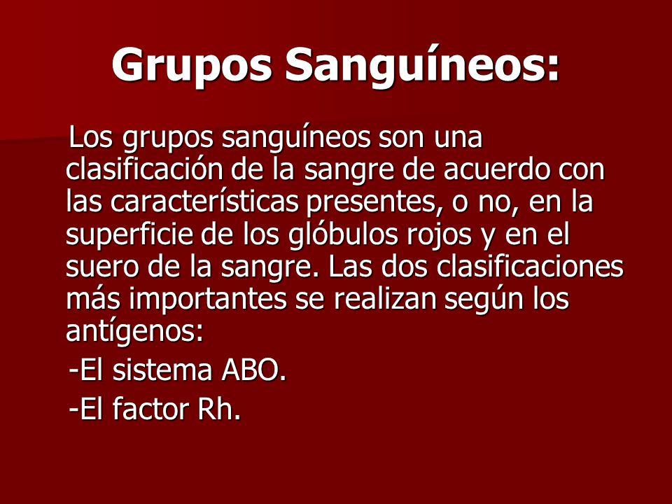 Grupos Sanguíneos: