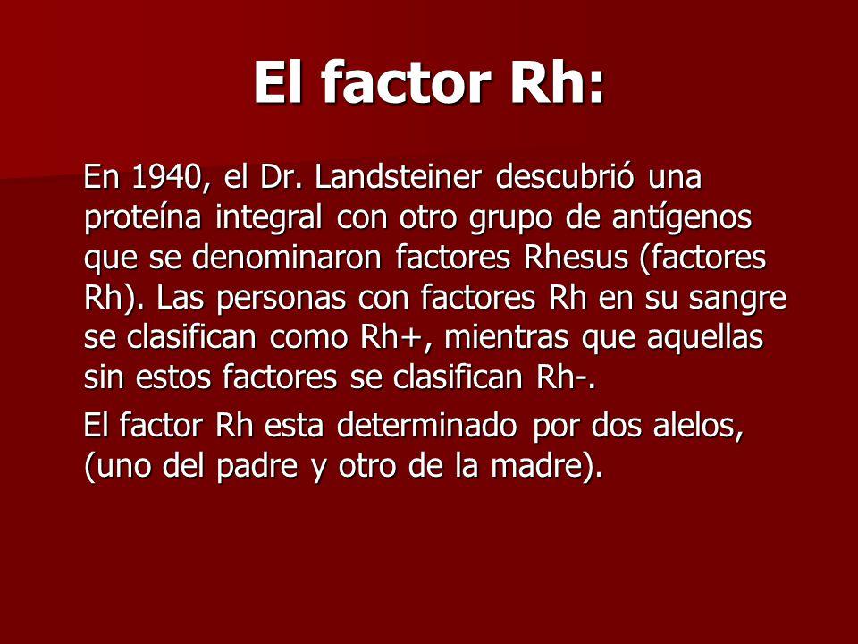 El factor Rh: