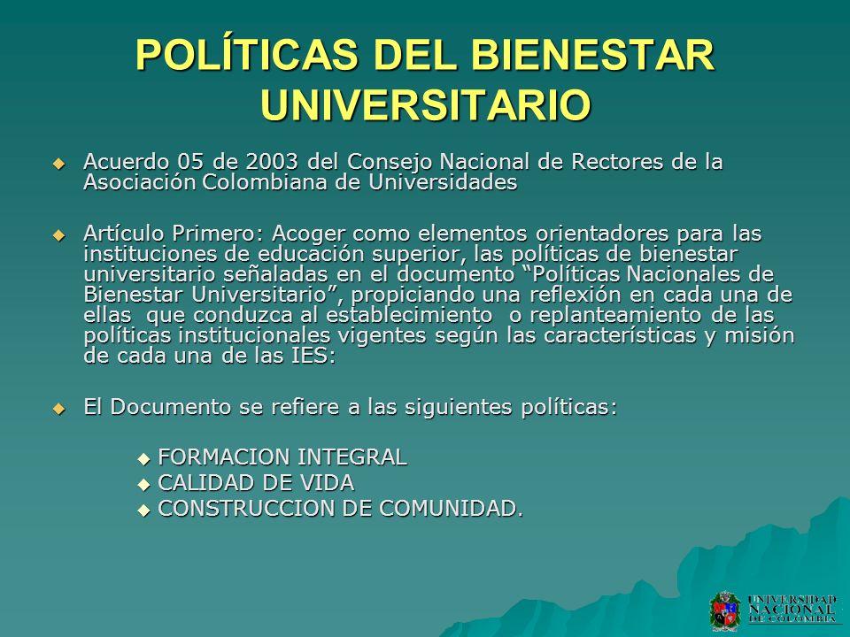 POLÍTICAS DEL BIENESTAR UNIVERSITARIO