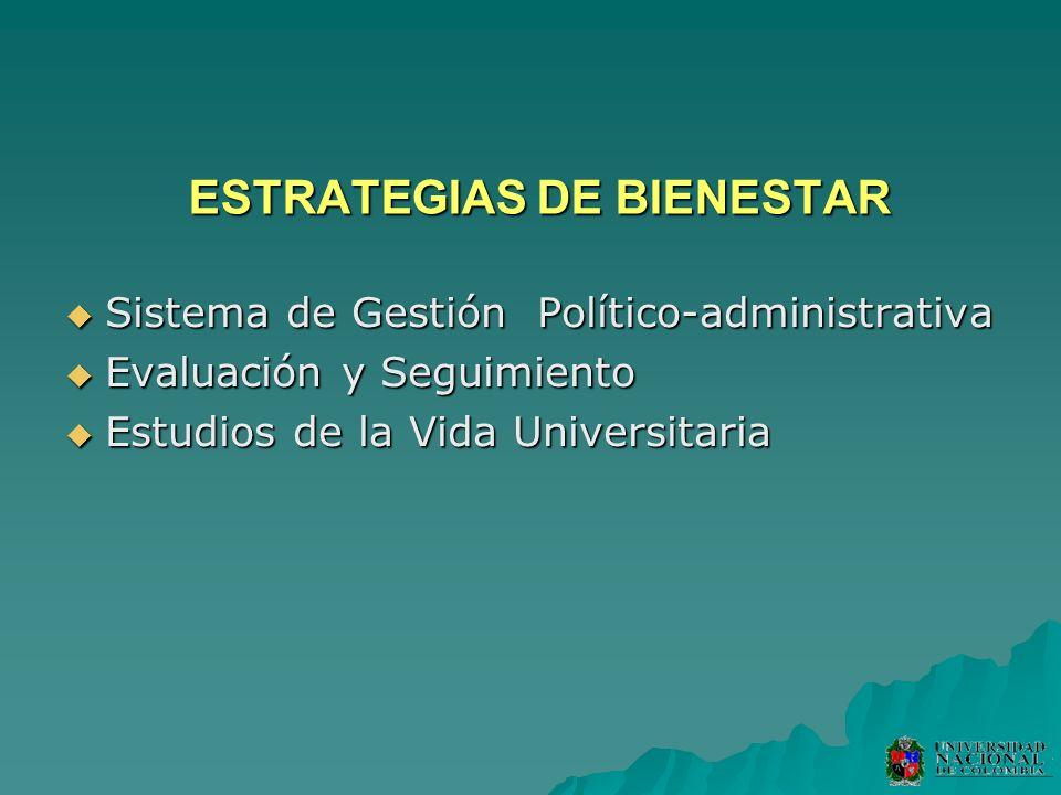 ESTRATEGIAS DE BIENESTAR