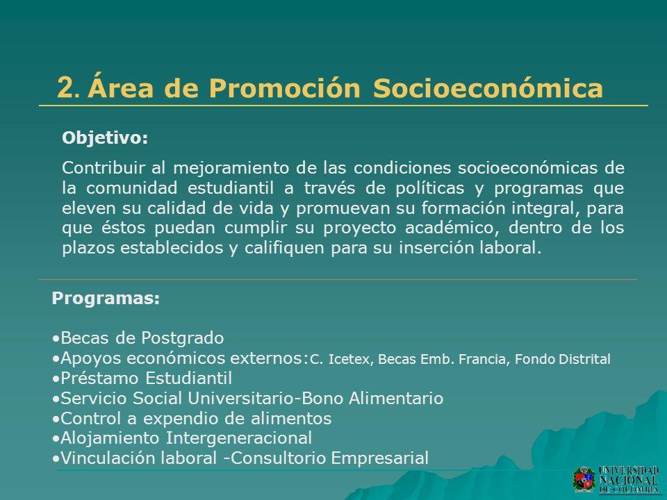 2. Área de Promoción Socioeconómica