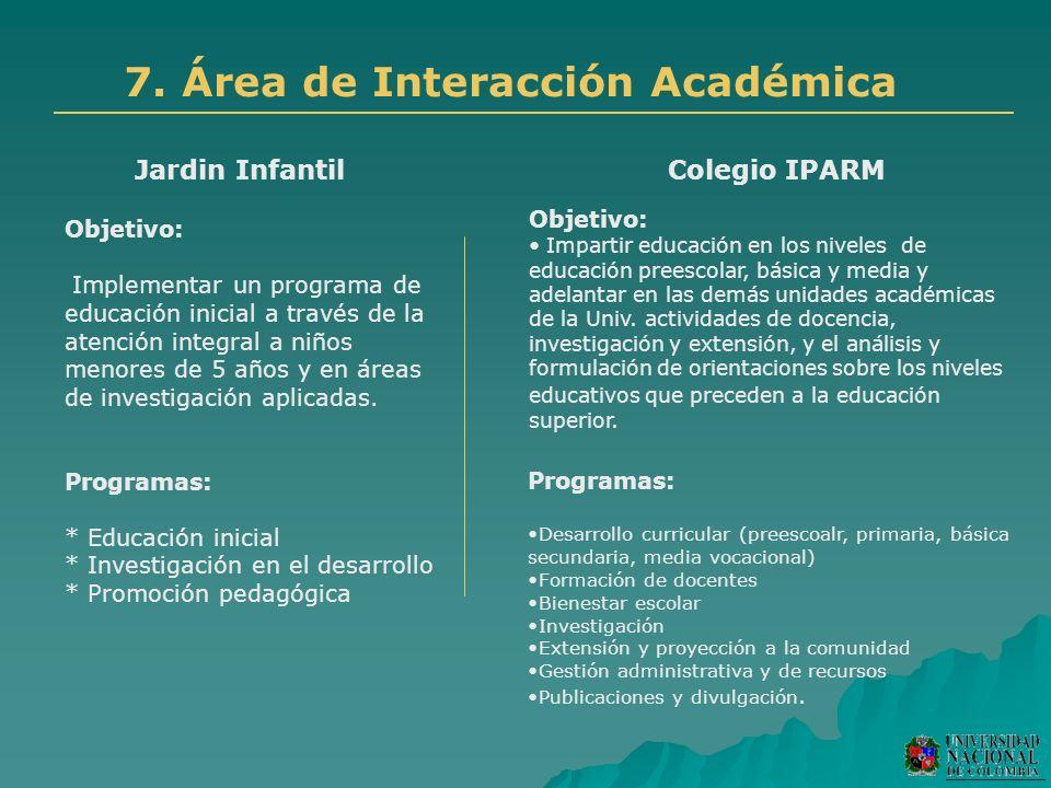 7. Área de Interacción Académica Jardin Infantil Colegio IPARM