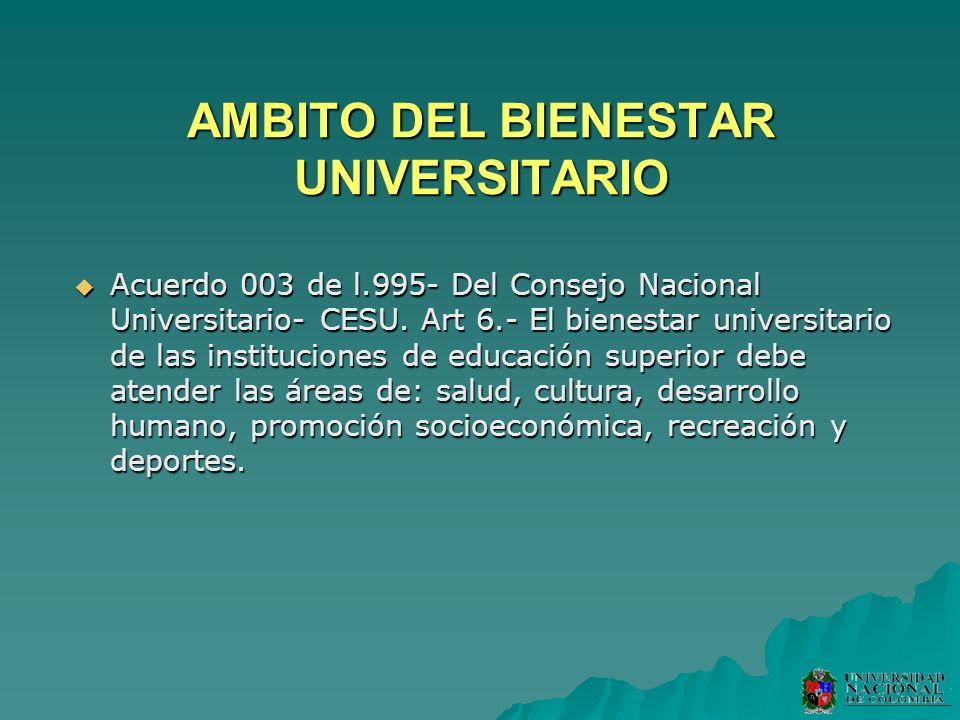AMBITO DEL BIENESTAR UNIVERSITARIO