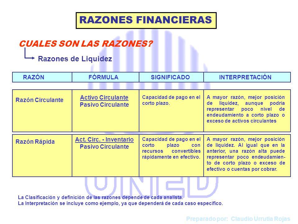 RAZONES FINANCIERAS CUALES SON LAS RAZONES Razones de Liquidez