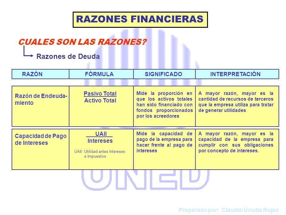 RAZONES FINANCIERAS CUALES SON LAS RAZONES Razones de Deuda