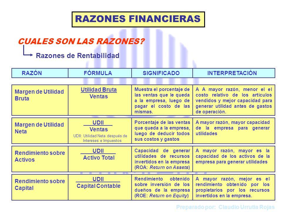 RAZONES FINANCIERAS CUALES SON LAS RAZONES Razones de Rentabilidad