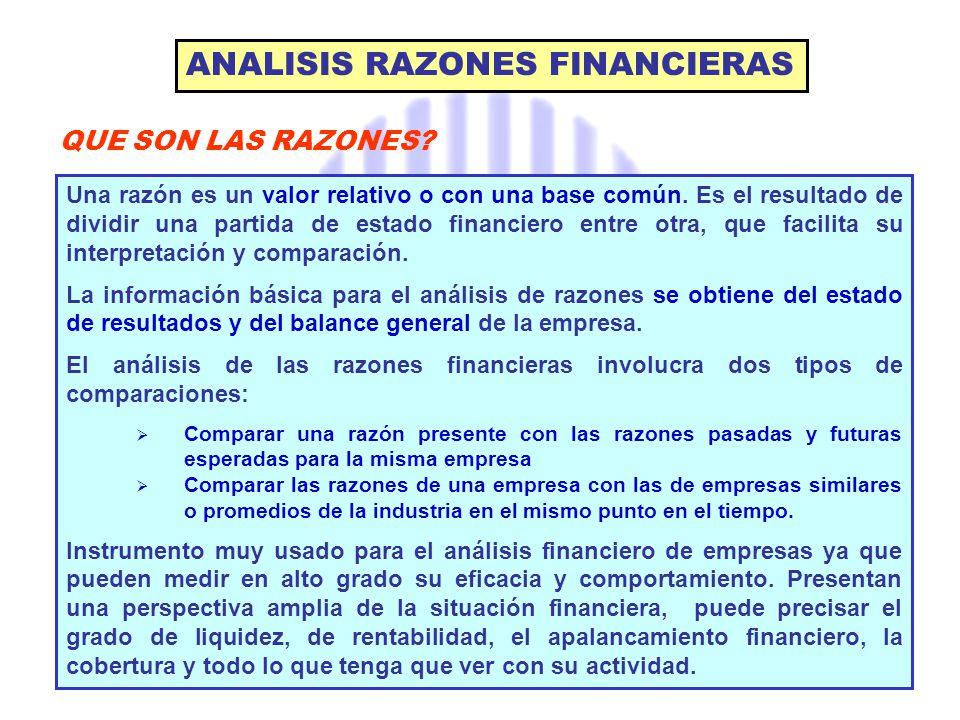 ANALISIS RAZONES FINANCIERAS