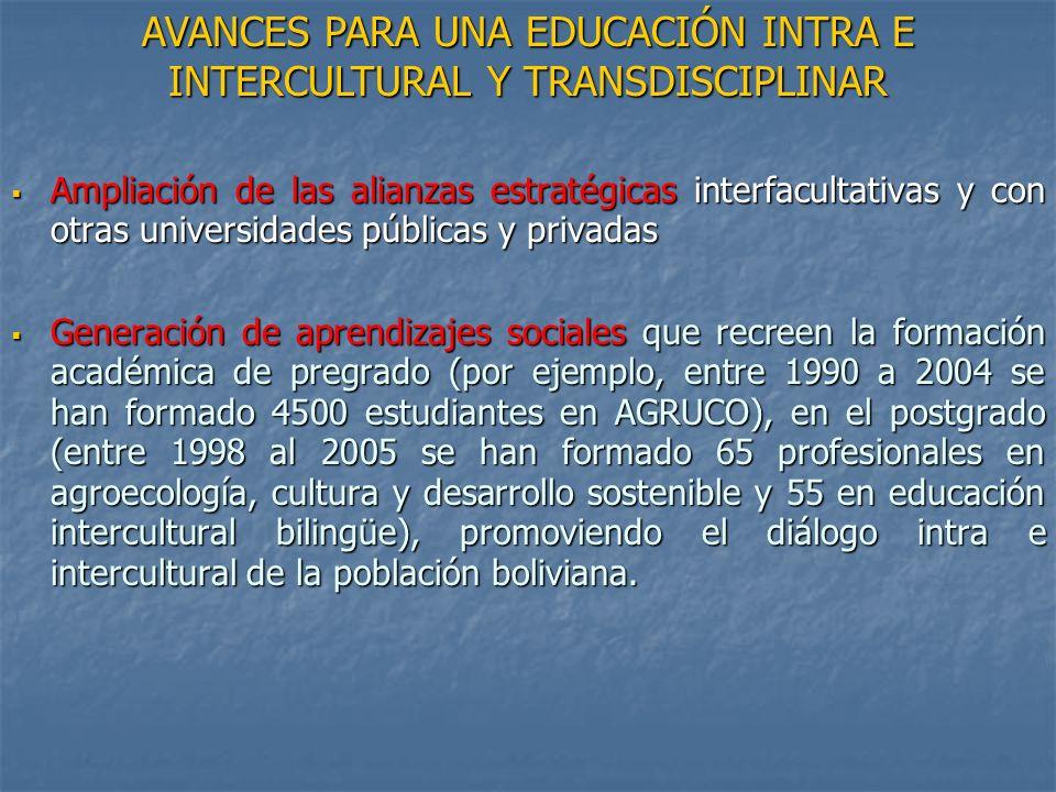 AVANCES PARA UNA EDUCACIÓN INTRA E INTERCULTURAL Y TRANSDISCIPLINAR