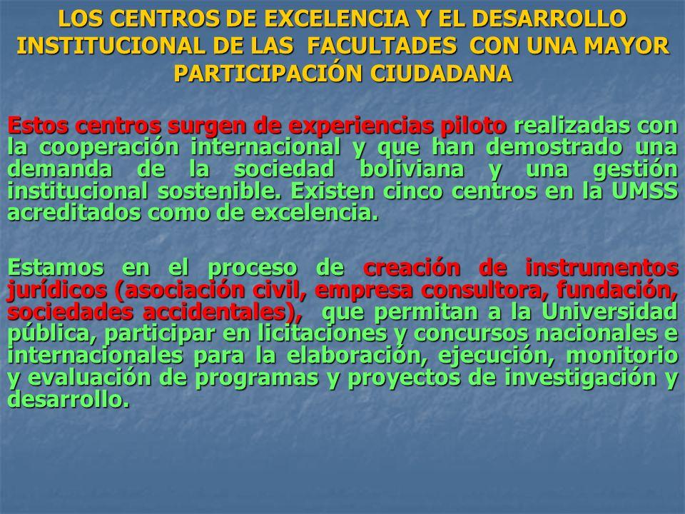 LOS CENTROS DE EXCELENCIA Y EL DESARROLLO INSTITUCIONAL DE LAS FACULTADES CON UNA MAYOR PARTICIPACIÓN CIUDADANA