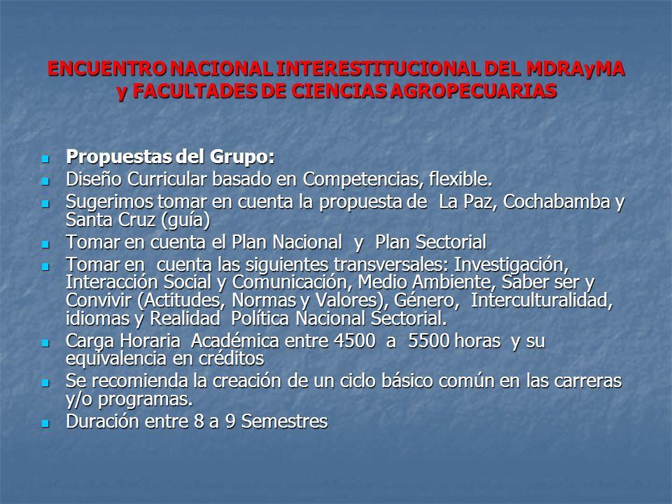ENCUENTRO NACIONAL INTERESTITUCIONAL DEL MDRAyMA y FACULTADES DE CIENCIAS AGROPECUARIAS