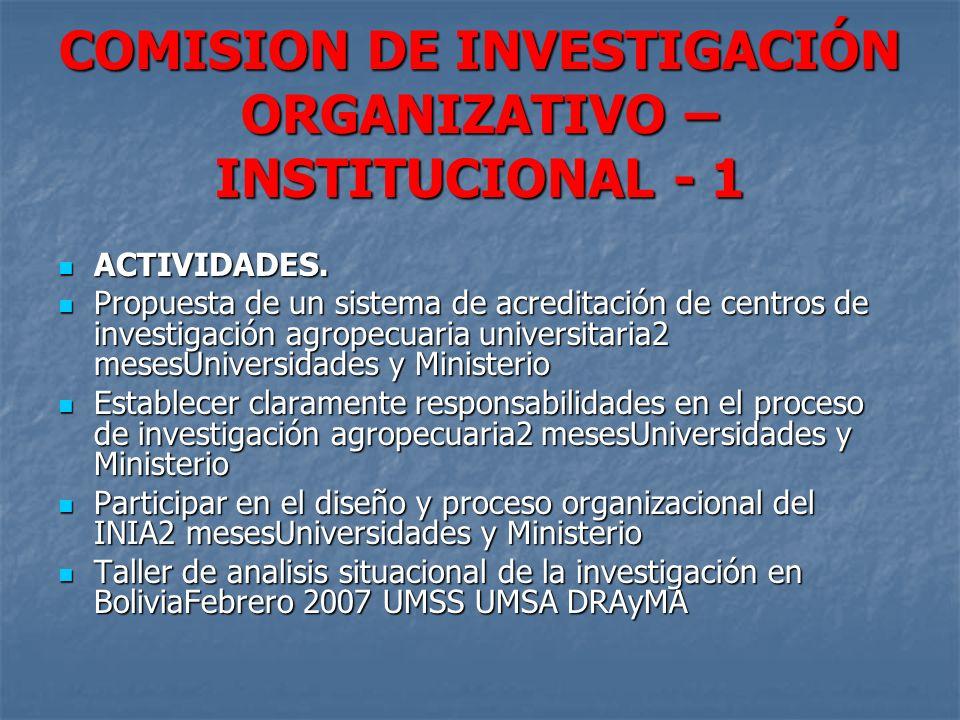 COMISION DE INVESTIGACIÓN ORGANIZATIVO – INSTITUCIONAL - 1