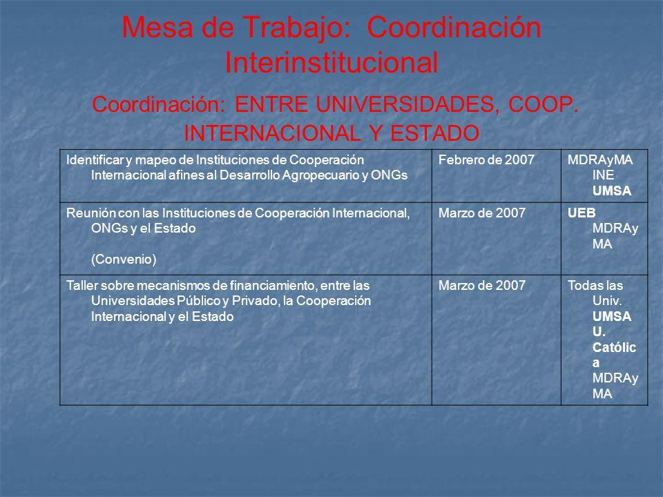 Mesa de Trabajo: Coordinación Interinstitucional Coordinación: ENTRE UNIVERSIDADES, COOP. INTERNACIONAL Y ESTADO