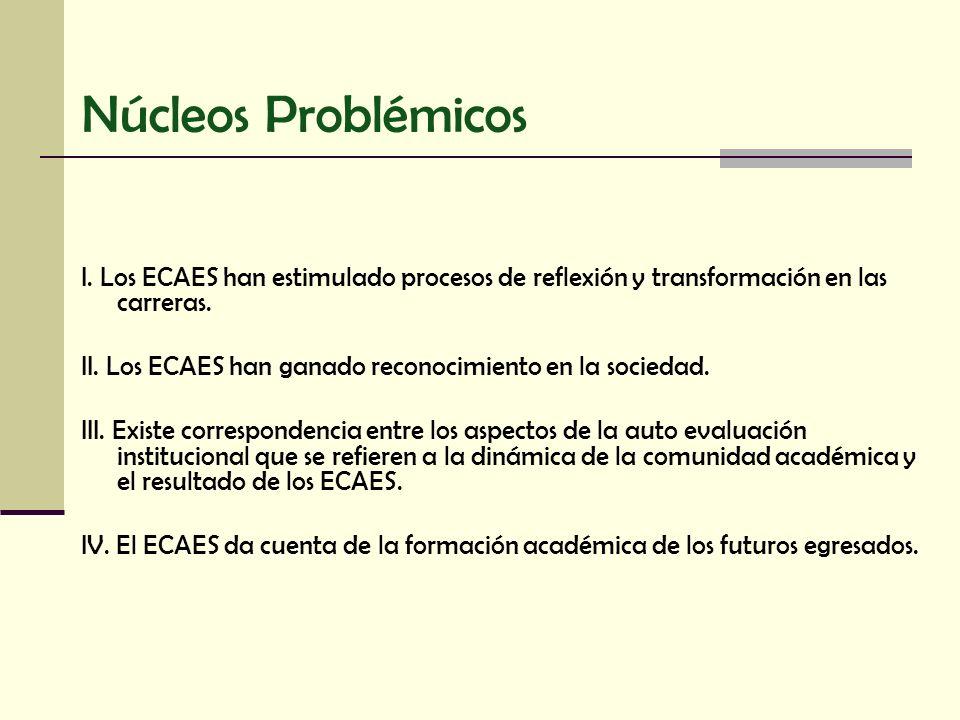 Núcleos ProblémicosI. Los ECAES han estimulado procesos de reflexión y transformación en las carreras.