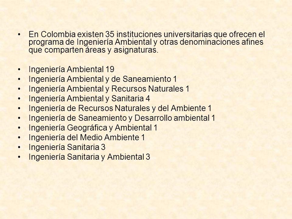En Colombia existen 35 instituciones universitarias que ofrecen el programa de Ingeniería Ambiental y otras denominaciones afines que comparten áreas y asignaturas.