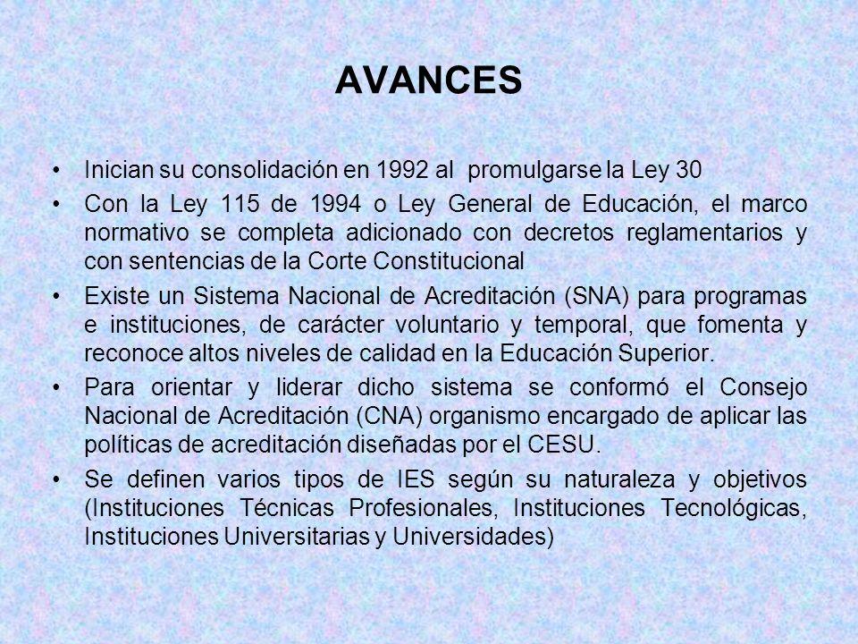 AVANCES Inician su consolidación en 1992 al promulgarse la Ley 30