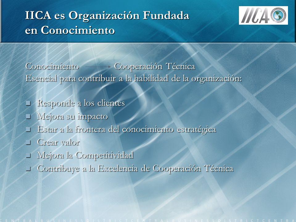 IICA es Organización Fundada en Conocimiento