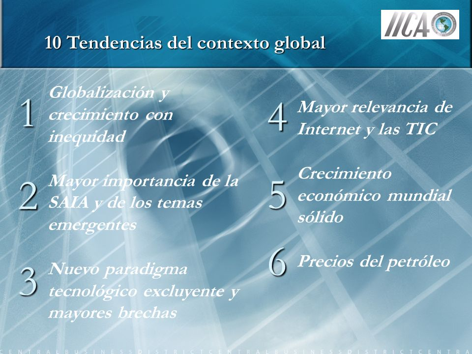 1 4 2 5 6 3 10 Tendencias del contexto global
