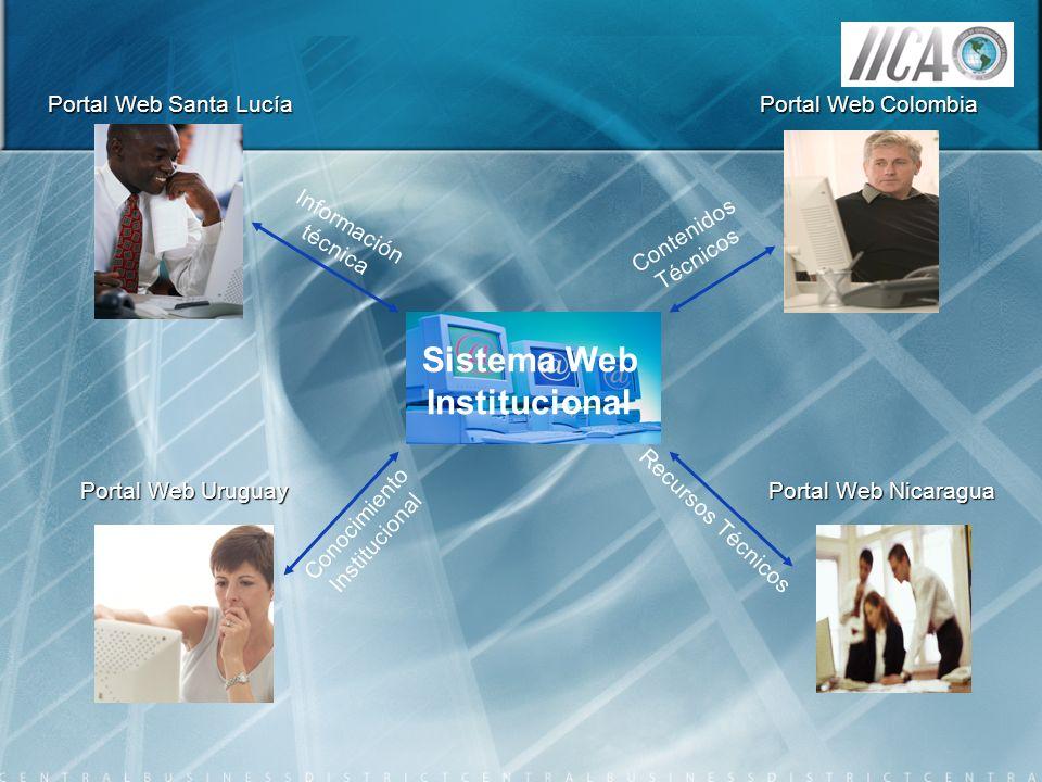 Sistema Web Institucional