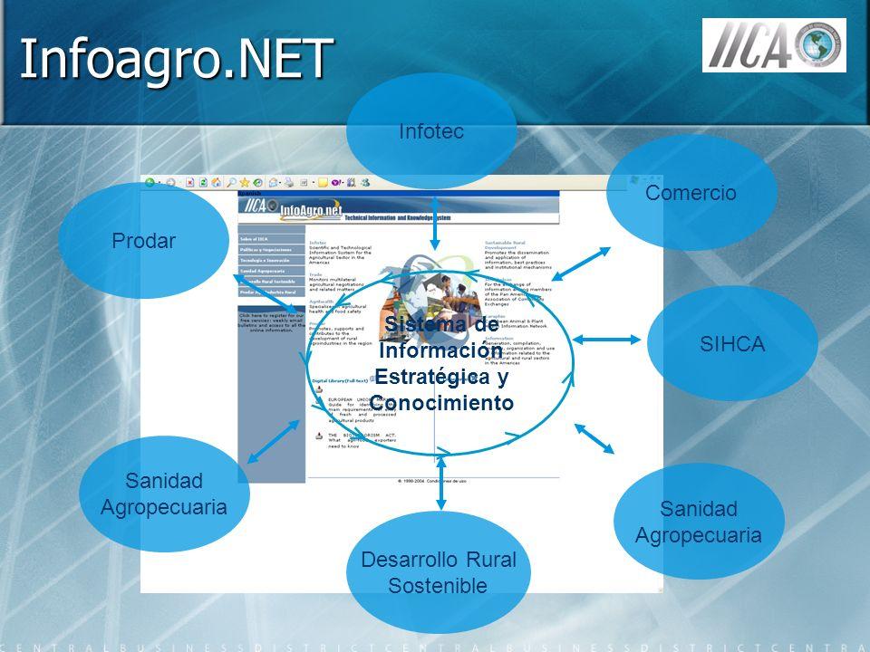 Sistema de Información Estratégica y Conocimiento