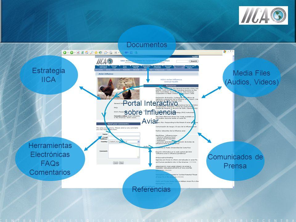< Documentos Estrategia Media Files (Audios, Videos) IICA