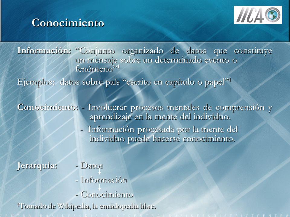 Conocimiento Información: Conjunto organizado de datos que constituye un mensaje sobre un determinado evento o fenómeno 1.