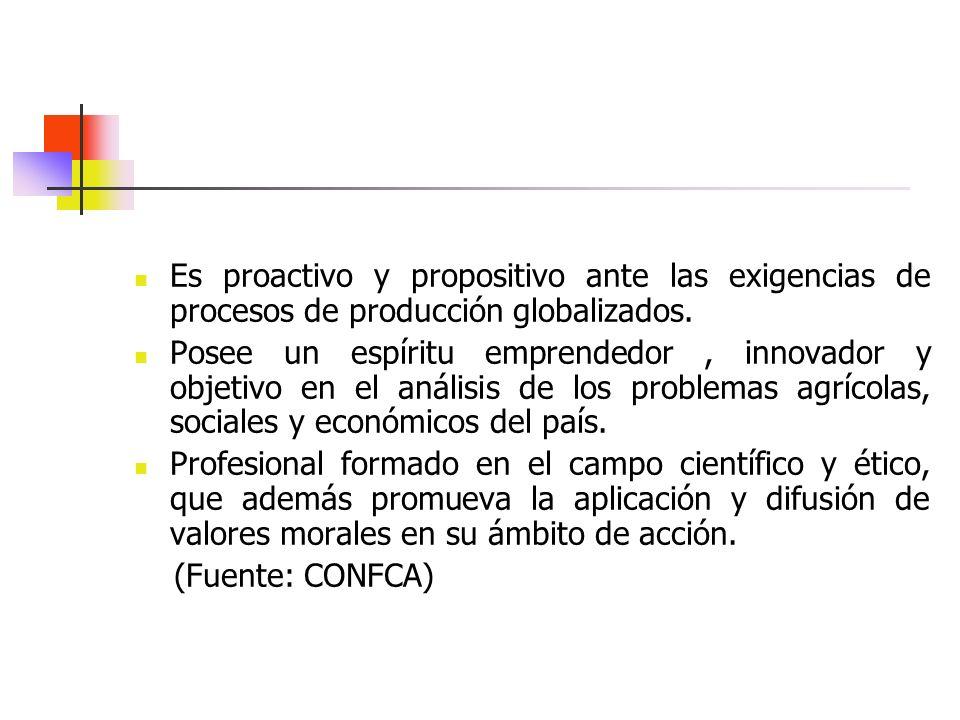 Es proactivo y propositivo ante las exigencias de procesos de producción globalizados.