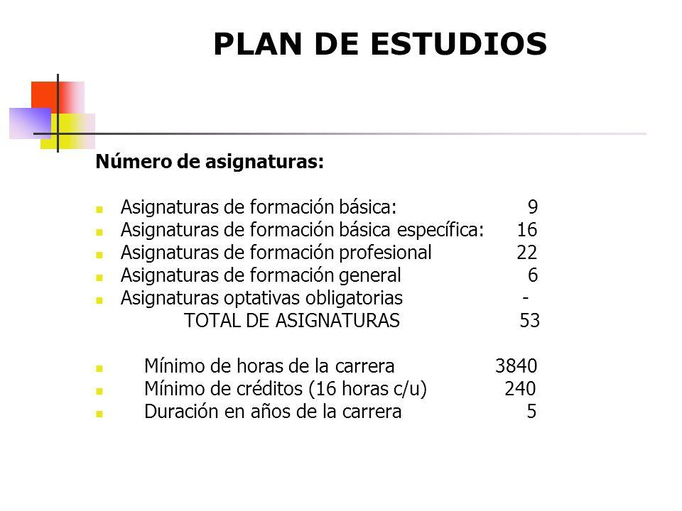 PLAN DE ESTUDIOS Número de asignaturas: