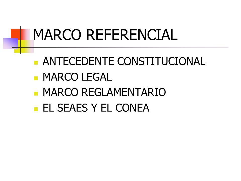 MARCO REFERENCIAL ANTECEDENTE CONSTITUCIONAL MARCO LEGAL