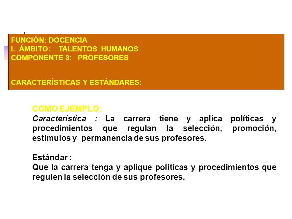 FUNCIÓN: DOCENCIA I. ÁMBITO: TALENTOS HUMANOS. COMPONENTE 3: PROFESORES. CARACTERÍSTICAS Y ESTÁNDARES: