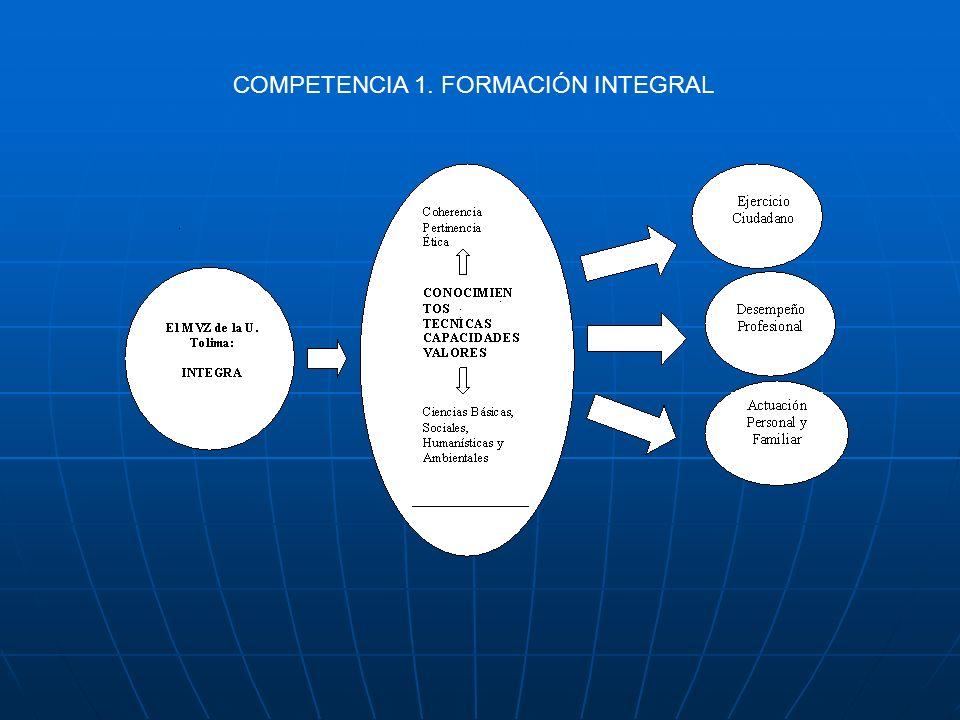 COMPETENCIA 1. FORMACIÓN INTEGRAL