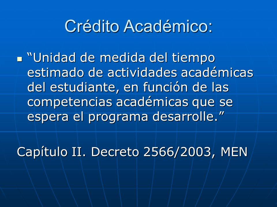 Crédito Académico: