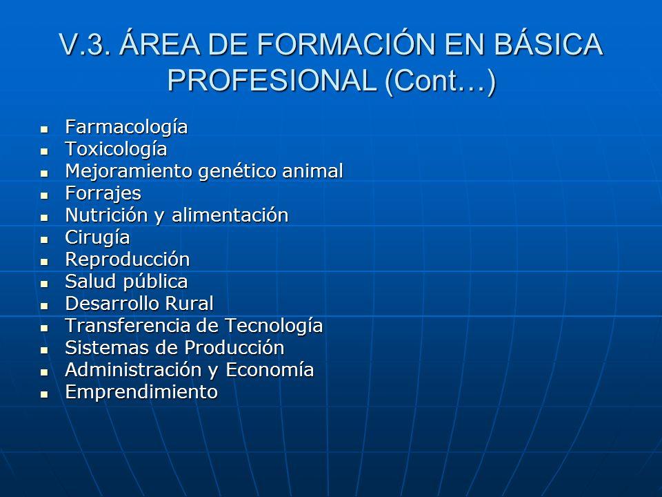 V.3. ÁREA DE FORMACIÓN EN BÁSICA PROFESIONAL (Cont…)