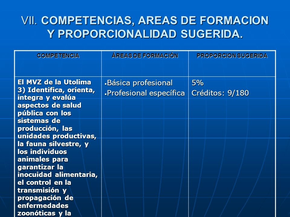 VII. COMPETENCIAS, AREAS DE FORMACION Y PROPORCIONALIDAD SUGERIDA.