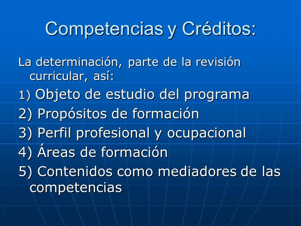 Competencias y Créditos: