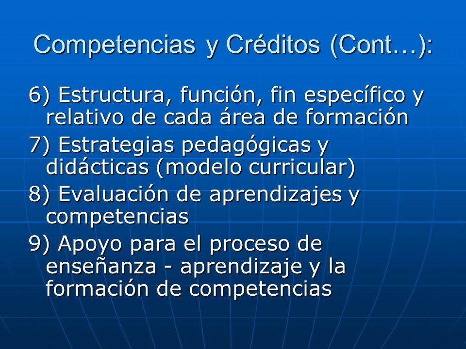 Competencias y Créditos (Cont…):