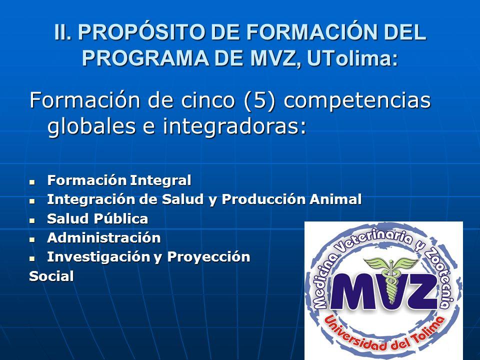 II. PROPÓSITO DE FORMACIÓN DEL PROGRAMA DE MVZ, UTolima: