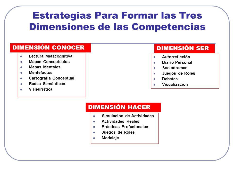 Estrategias Para Formar las Tres Dimensiones de las Competencias