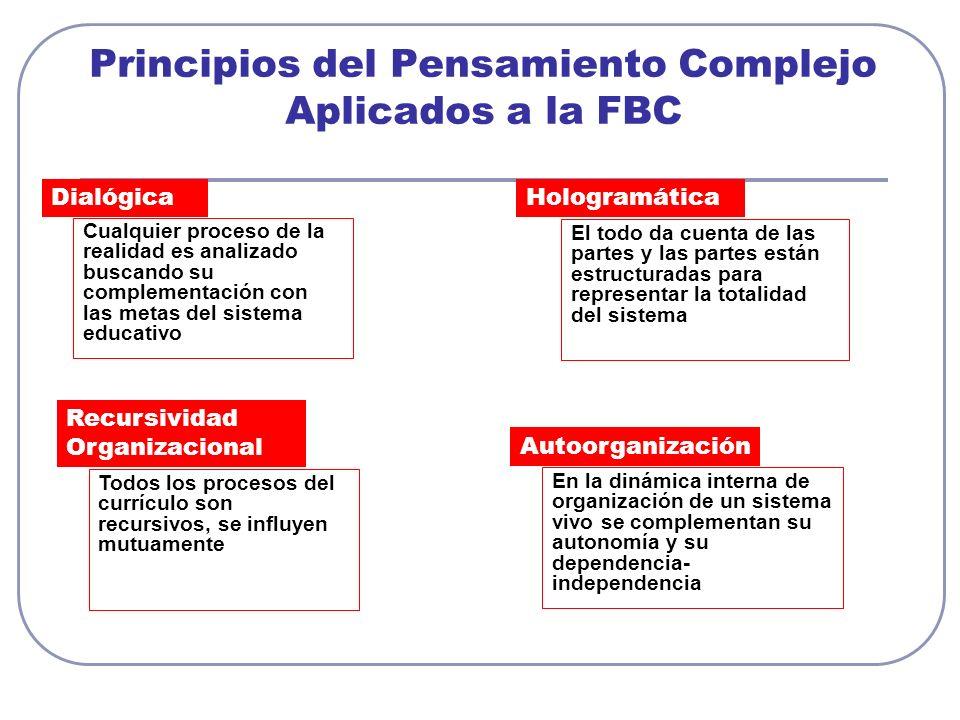 Principios del Pensamiento Complejo Aplicados a la FBC