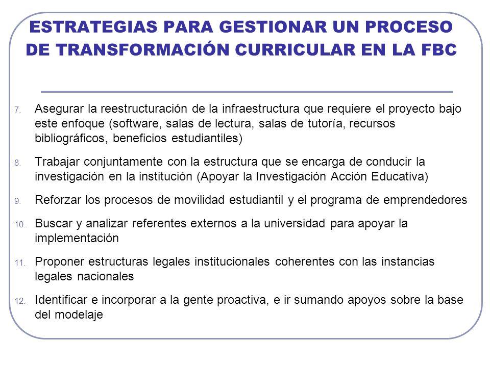ESTRATEGIAS PARA GESTIONAR UN PROCESO DE TRANSFORMACIÓN CURRICULAR EN LA FBC